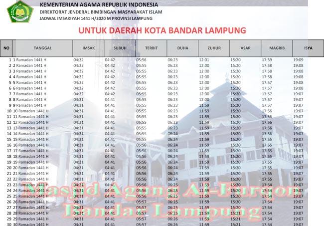 jadwal imsakiyah lampung-kota bandar lampung 2020 1441h