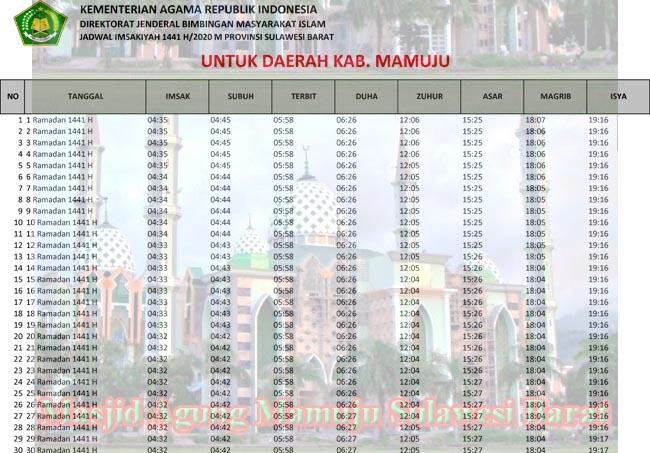 jadwal imsakiyah sulawesi barat-kab. mamuju 2020 1441h