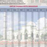jadwal imsakiyah sulawesi selatan-kota makassar 2020 1441h