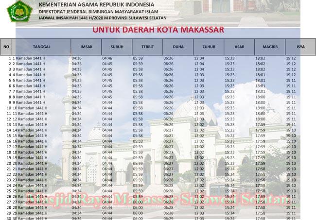 jadwal imsakiyah dan sholat kota makassar ramadhan 2020 ...