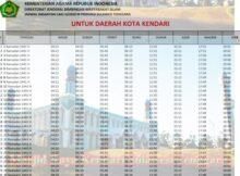 jadwal imsakiyah sulawesi tenggara-kota kendari 2020 1441h