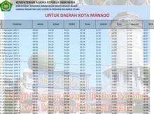 jadwal imsakiyah sulawesi utara-kota manado 2020 1441h