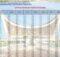 jadwal imsakiyah sumatera barat-kota padang 2020 1441h