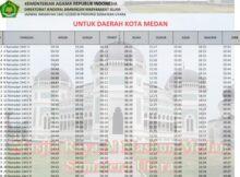 jadwal imsakiyah sumatera utara-kota medan 2020 1441h
