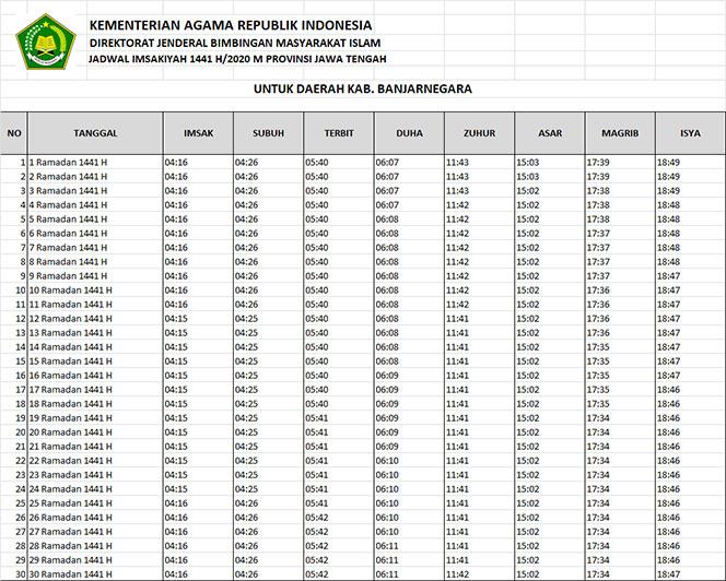 jadwal puasa imsakiyah dan shalat kabupaten banjarnegara 2020