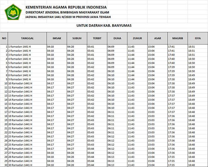 jadwal puasa imsakiyah dan shalat kabupaten banyumas 2020