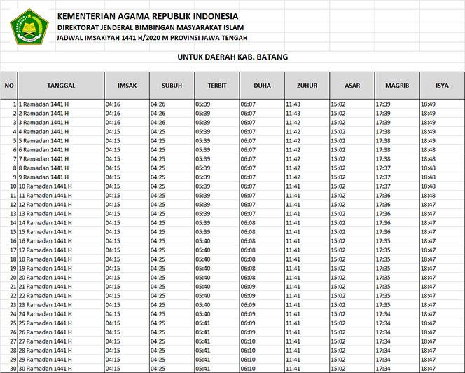 jadwal puasa imsakiyah dan shalat kabupaten batang 2020