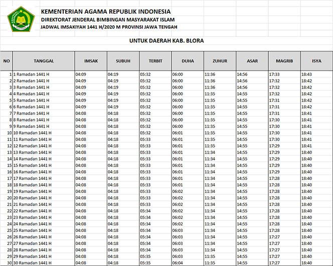 jadwal puasa imsakiyah dan shalat kabupaten blora 2020