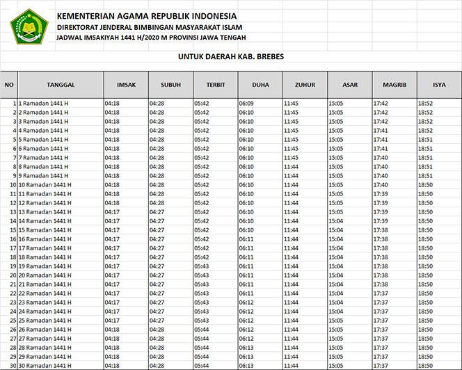jadwal puasa imsakiyah dan shalat kabupaten brebes 2020