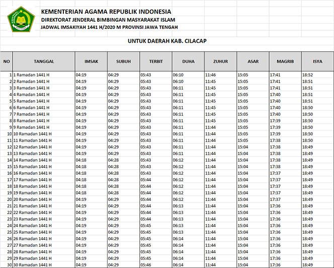 jadwal puasa imsakiyah dan shalat kabupaten cilacap 2020