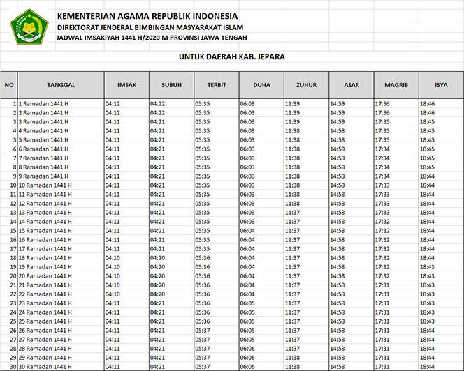 jadwal puasa imsakiyah dan shalat kabupaten jepara 2020
