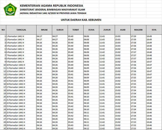 jadwal puasa imsakiyah dan shalat kabupaten kebumen 2020