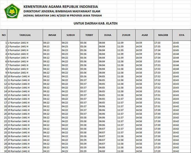 jadwal puasa imsakiyah dan shalat kabupaten klaten 2020