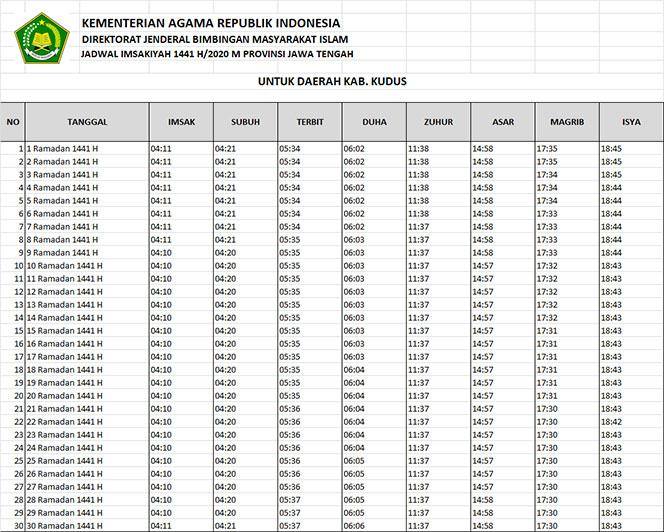 jadwal puasa imsakiyah dan shalat kabupaten kudus 2020