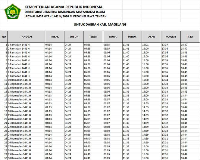 jadwal puasa imsakiyah dan shalat kabupaten magelang 2020