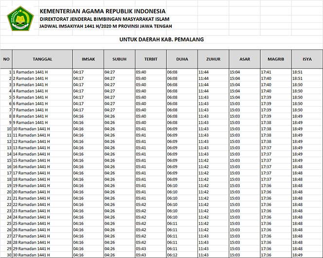 jadwal puasa imsakiyah dan shalat kabupaten pemalang 2020