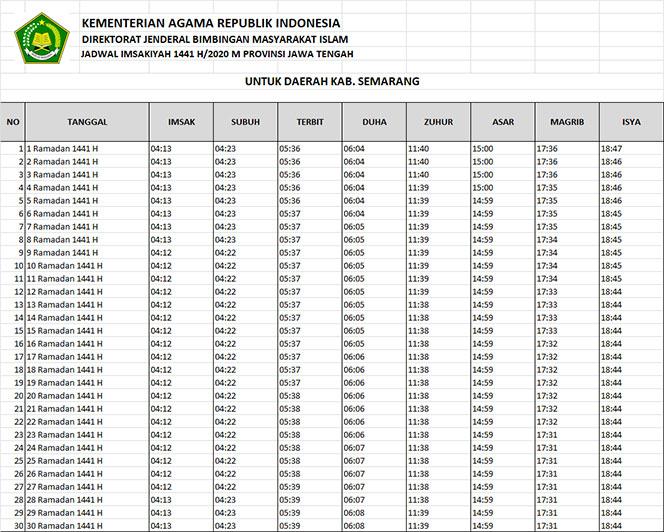 jadwal puasa imsakiyah dan shalat kabupaten semarang 2020