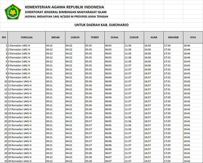 jadwal puasa imsakiyah dan shalat kabupaten sukoharjo 2020