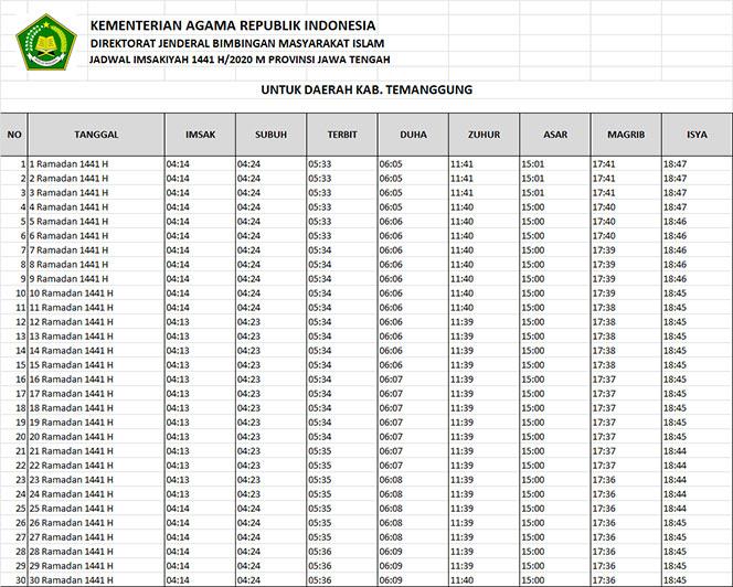 jadwal puasa imsakiyah dan shalat kabupaten temanggung 2020