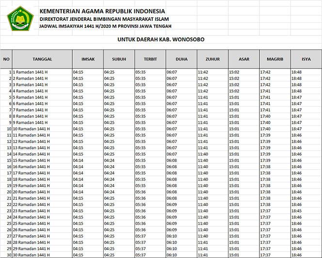 jadwal puasa imsakiyah dan shalat kabupaten wonosobo 2020