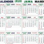 kalender jawa weton lengkap cara menentukan hari baik
