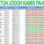 Hitungan Weton Jodoh Kamis Pahing Dan Artinya Primbon Jawa