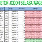 Hitungan Weton Jodoh Selasa Wage Dan Artinya