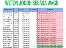 weton jodoh selasa wage