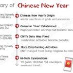 Sejarah Tahun Baru Imlek