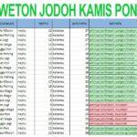 Hitungan Weton Jodoh Kamis Pon Dan Artinya Berdasarkan Primbon