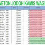Hitungan Weton Jodoh Kamis Wage Dan Artinya Berdasarkan Primbon