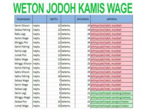 kamis wage