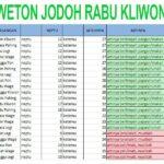 Hitungan Weton Jodoh Rabu Kliwon Dan Artinya