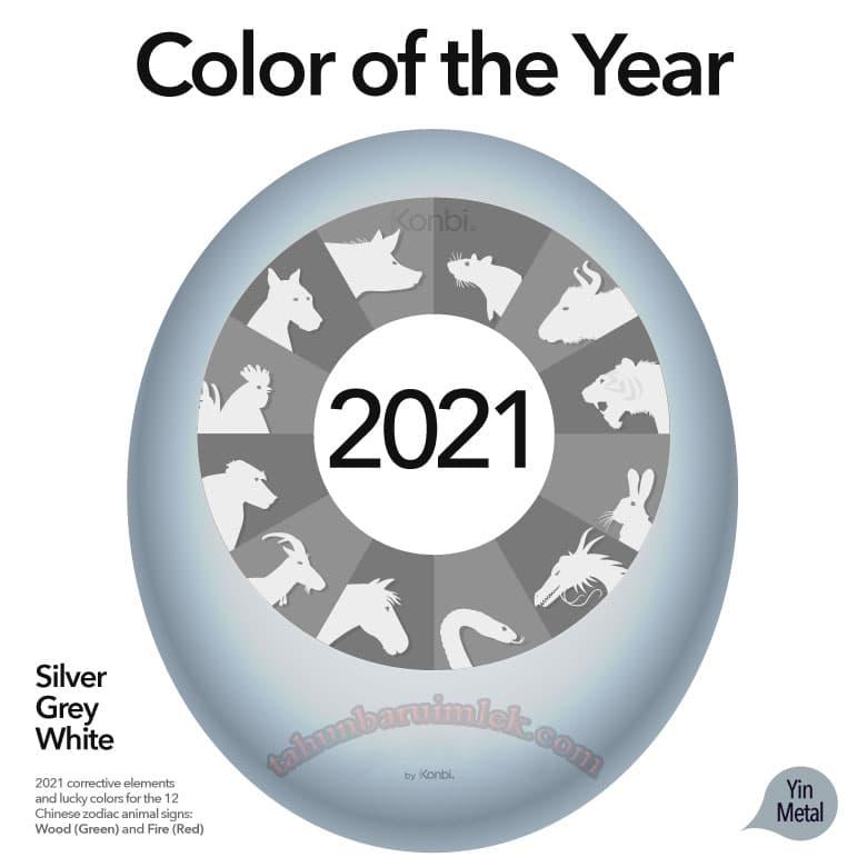 warna keberuntungan 12 shio tahun 2021