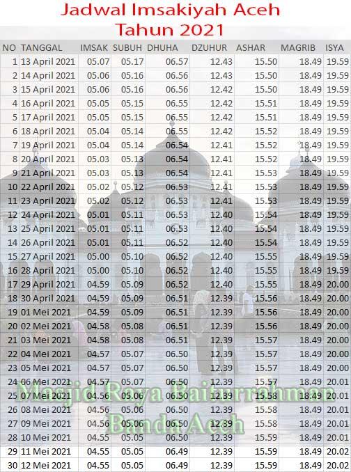 Jadwal Imsakiyah Dan Sholat Banda Aceh Ramadhan 2021