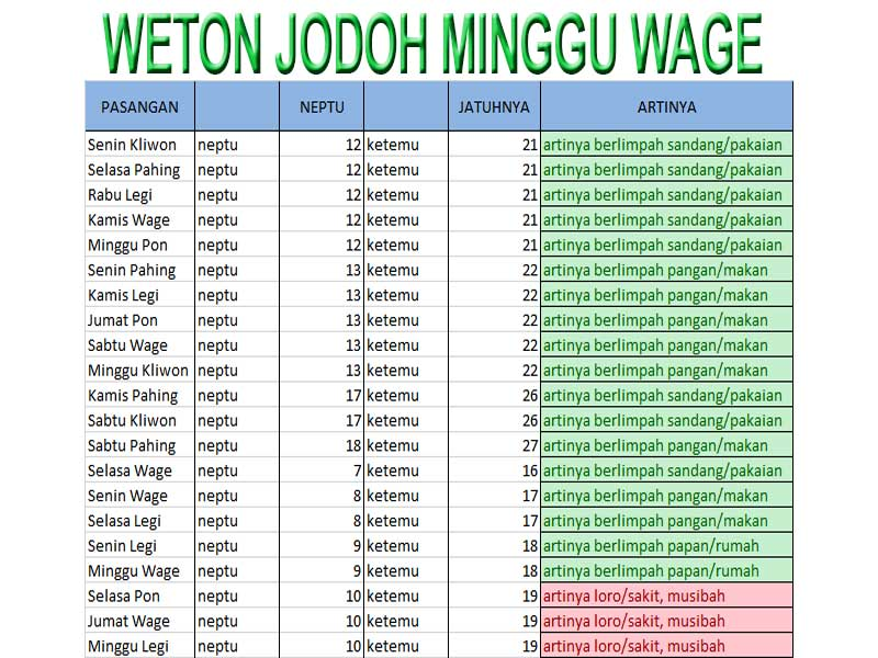 jodoh minggu wage